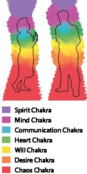 chakra set